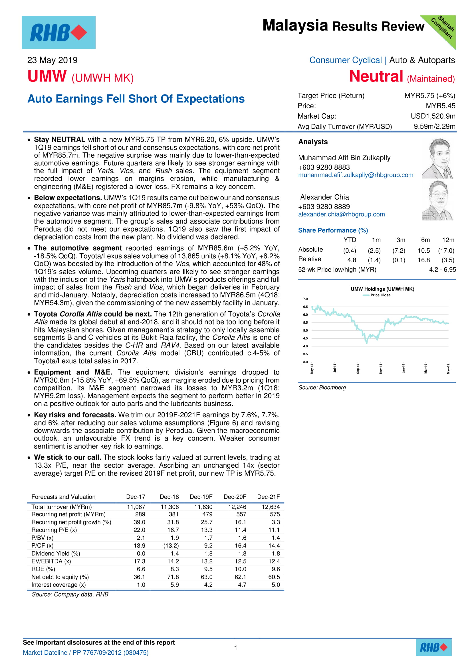 Analyst Report | UMW Holdings